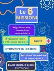 """Le """"6 Missioni"""" fissate dal Piano Nazionale di Ripresa e Resilienza"""